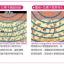 Iontophoresis Facial or Eye Care Massager 2in1 หน้าสะอาดใสไร้สิวไปพร้อมๆ กับดูอ่อนกว่าวัย thumbnail 8